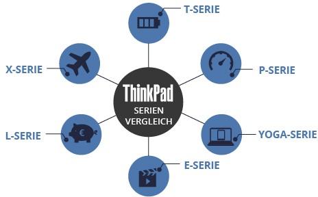 Firmen-Hochschulen-Serien-Vergleich-berblick_464px